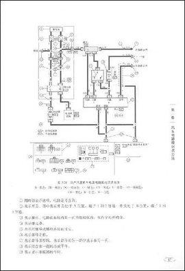 怎样读新型汽车电路图2:亚洲车系