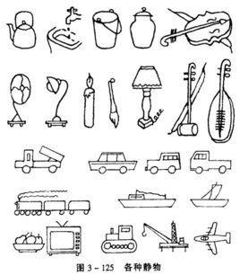 如家具,家电用品大都是长方形,炊具,茶具等一般是圆形,书,报,杂志是