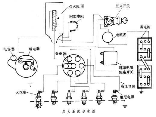 点火线圈的次级线圈,分电器和火花塞构成高压电路部分.