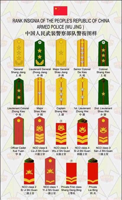 中国人民解放军军衔等级2017年