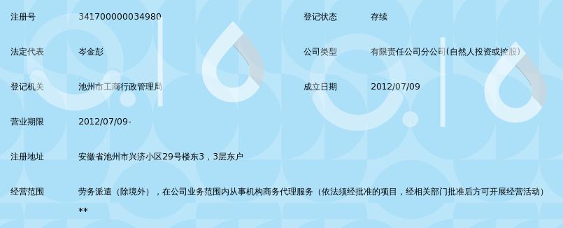 安徽皖信人力资源管理有限公司池州分公司_3