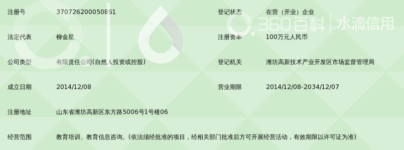 潍坊鲁华教育培训有限公司_360百科