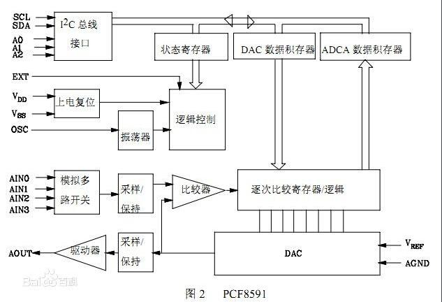 电路 电路图 电子 原理图 633_432
