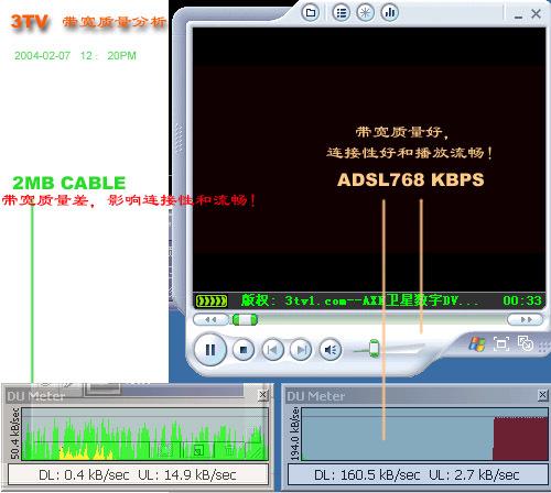 3tv宽带卫星网络电视机
