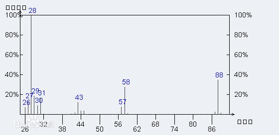 电路 电路图 电子 设计 素材 原理图 560_272