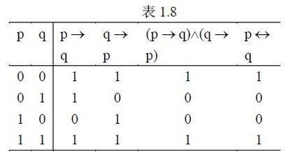 p纯电阻电路公式