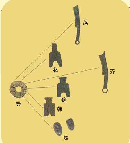 yyjybgs 帝王之家  秦始皇采取了两种统一货币的主要途径:一是由国家