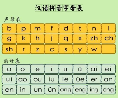 汉语拼音字母表书写