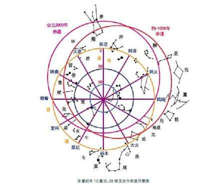 星三角带综保接线图