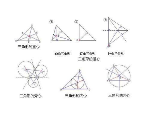 (5)三角形的垂心是它垂足三角形的内心;或者说